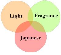 Japanese×Fragrance×Light